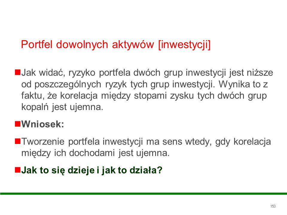 Portfel dowolnych aktywów [inwestycji]